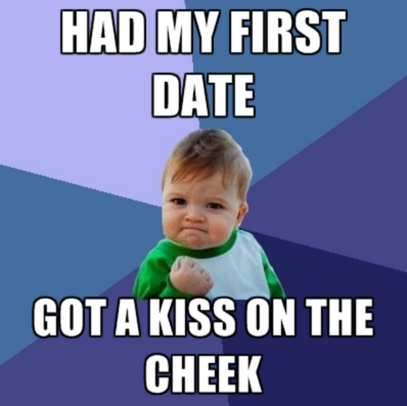 Sex on the first date? Go or No-Go for a second date?